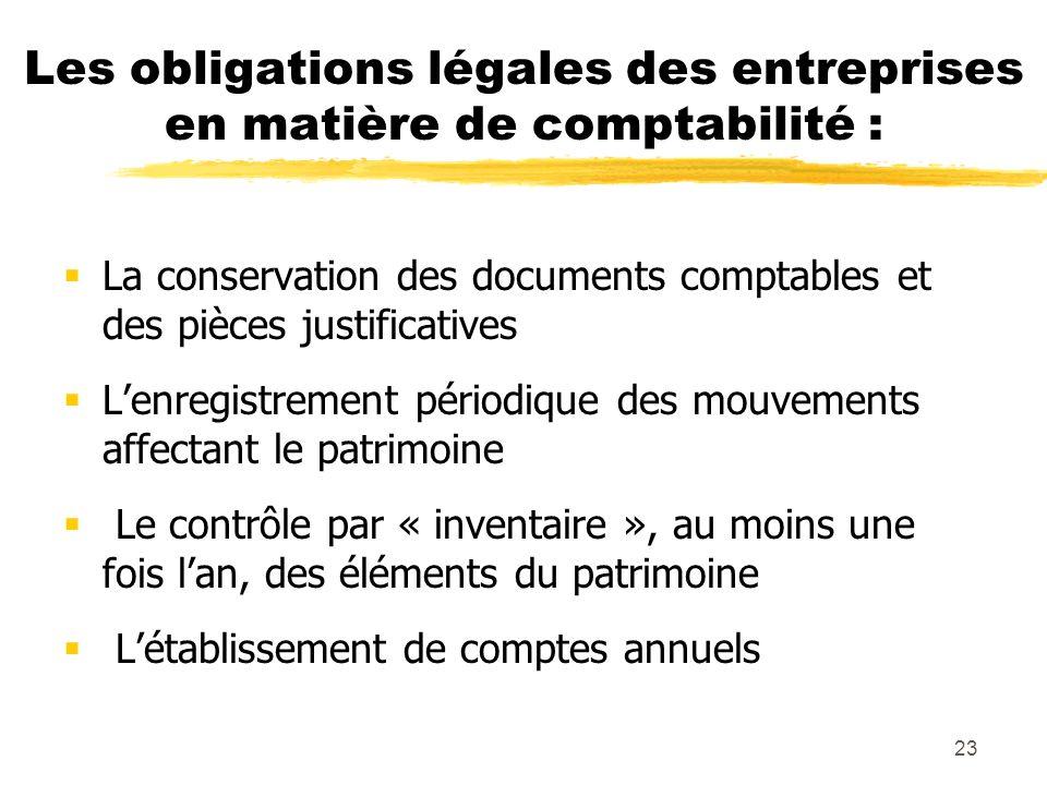 23 Les obligations légales des entreprises en matière de comptabilité : La conservation des documents comptables et des pièces justificatives Lenregis