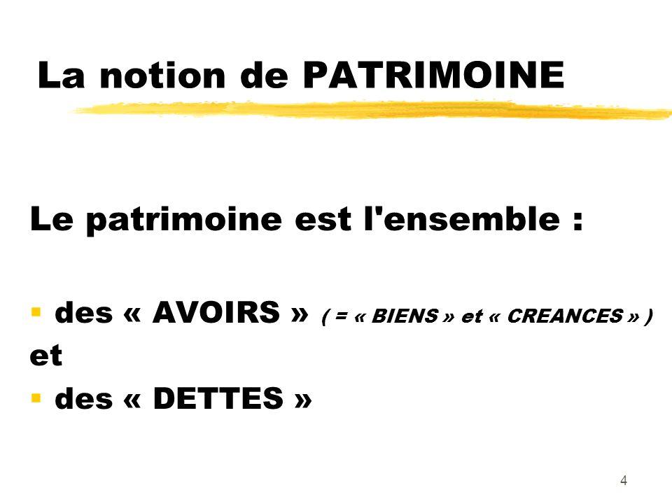 4 La notion de PATRIMOINE Le patrimoine est l'ensemble : des « AVOIRS » ( = « BIENS » et « CREANCES » ) et des « DETTES »