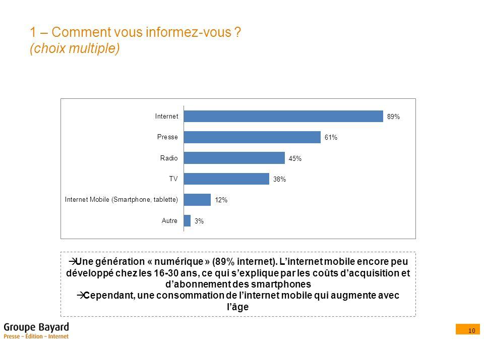 10 1 – Comment vous informez-vous . (choix multiple) Une génération « numérique » (89% internet).