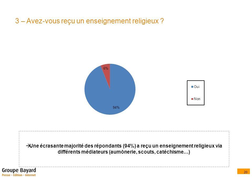 20 3 – Avez-vous reçu un enseignement religieux .