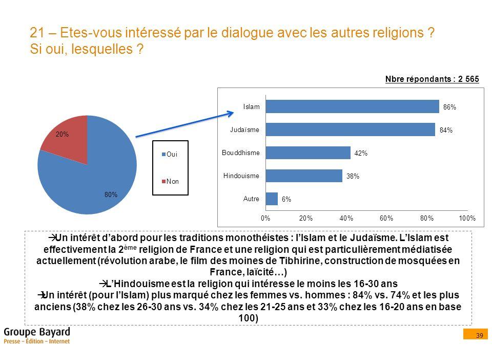 39 21 – Etes-vous intéressé par le dialogue avec les autres religions .