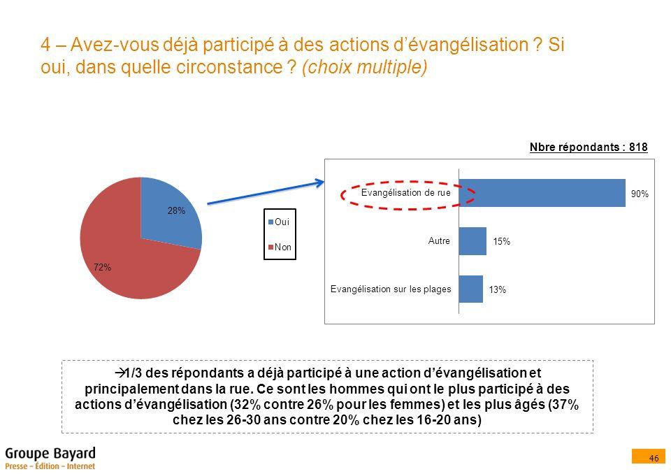 46 4 – Avez-vous déjà participé à des actions dévangélisation .