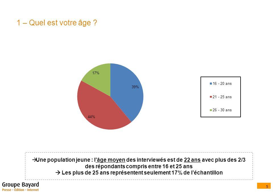 6 2 – Vous êtes… .Une majorité de femmes (60% vs.