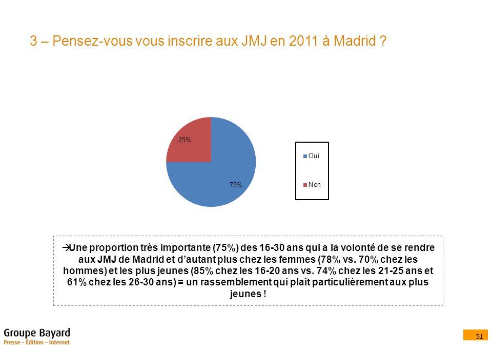 51 3 – Pensez-vous vous inscrire aux JMJ en 2011 à Madrid .