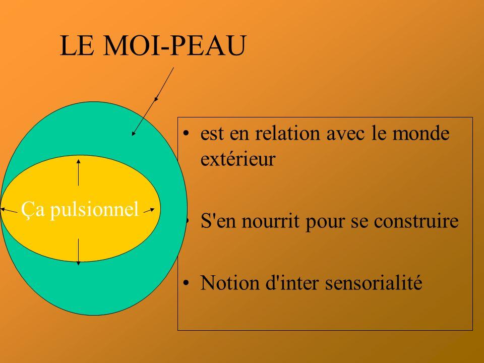 LE MOI-PEAU est en relation avec le monde extérieur S en nourrit pour se construire Notion d inter sensorialité Ça pulsionnel