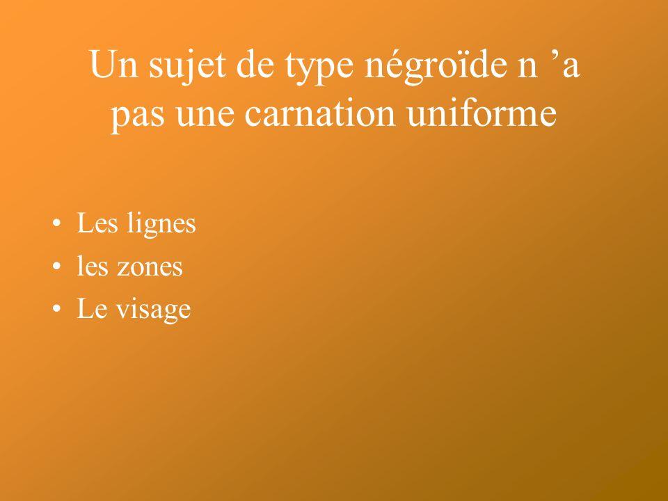 Un sujet de type négroïde n a pas une carnation uniforme Les lignes les zones Le visage