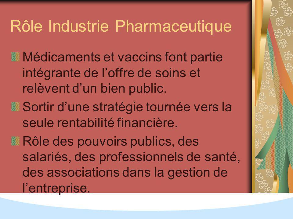 Rôle Industrie Pharmaceutique Médicaments et vaccins font partie intégrante de loffre de soins et relèvent dun bien public.