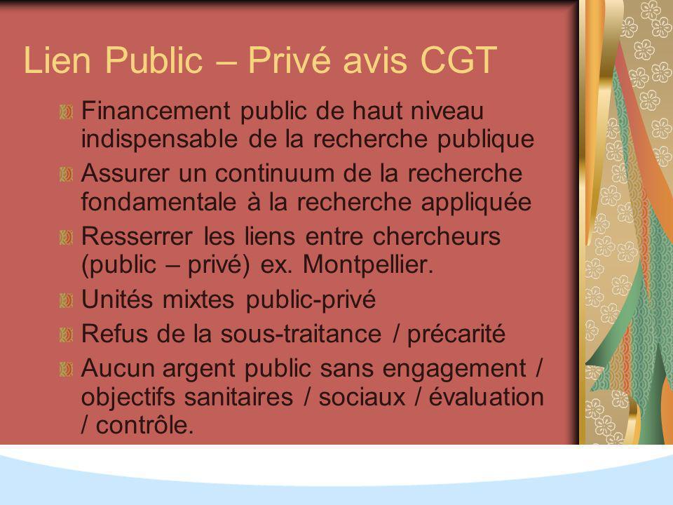 Lien Public – Privé avis CGT Financement public de haut niveau indispensable de la recherche publique Assurer un continuum de la recherche fondamentale à la recherche appliquée Resserrer les liens entre chercheurs (public – privé) ex.
