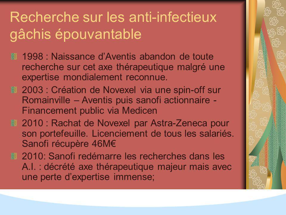 Recherche sur les anti-infectieux gâchis épouvantable 1998 : Naissance dAventis abandon de toute recherche sur cet axe thérapeutique malgré une expertise mondialement reconnue.