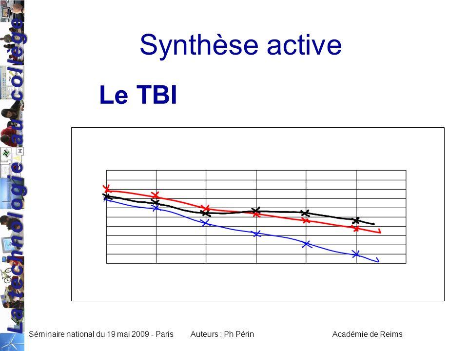 La technologie au collège Séminaire national du 19 mai 2009 - ParisAuteurs : Ph Périn Académie de Reims Le TBI Synthèse active