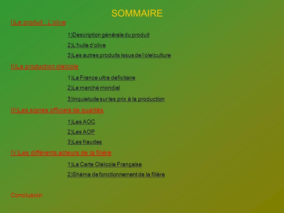 SOMMAIRE I)Le produit : Lolive 1)Description générale du produit 2)Lhuile dolive 3)Les autres produits issus de loleïculture II)La production oleïcole