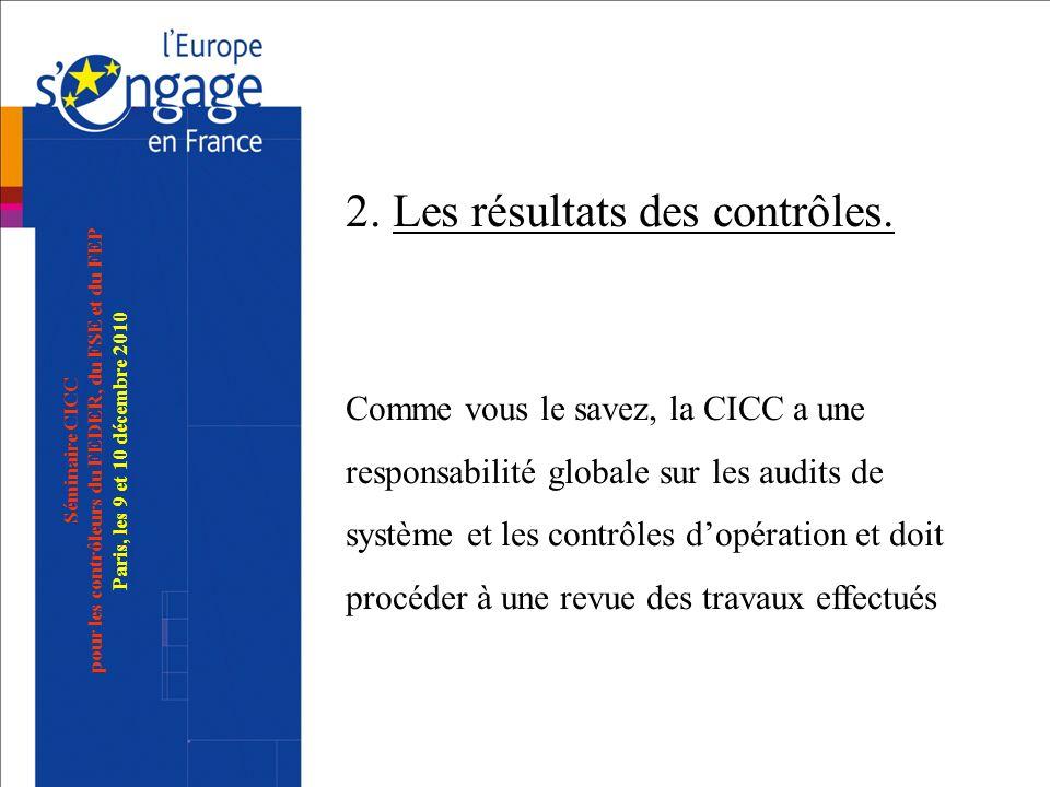 Séminaire CICC pour les contrôleurs du FEDER, du FSE et du FEP Paris, les 9 et 10 décembre 2010 2. Les résultats des contrôles. Comme vous le savez, l