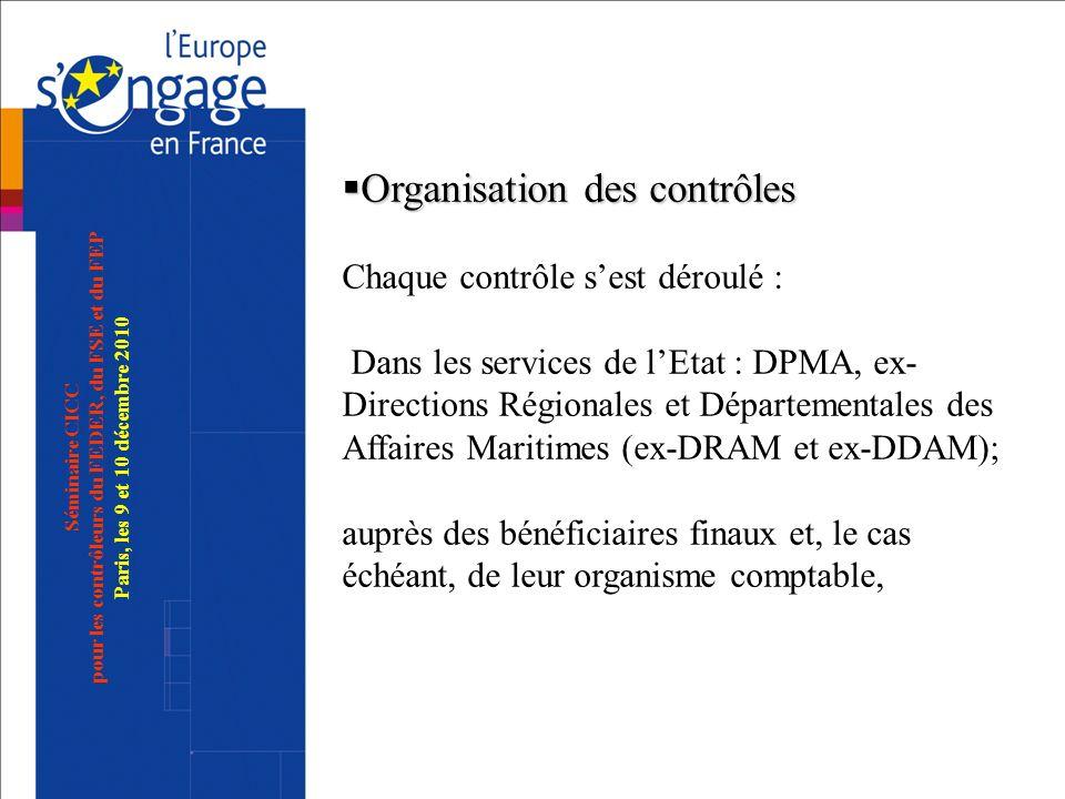 Séminaire CICC pour les contrôleurs du FEDER, du FSE et du FEP Paris, les 9 et 10 décembre 2010 Organisation des contrôles Organisation des contrôles