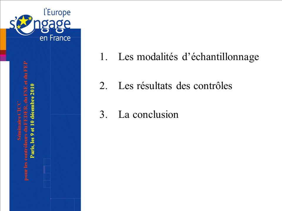 Séminaire CICC pour les contrôleurs du FEDER, du FSE et du FEP Paris, les 9 et 10 décembre 2010 1.Les modalités déchantillonnage 2.Les résultats des c
