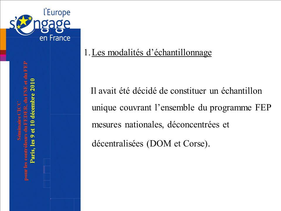 Séminaire CICC pour les contrôleurs du FEDER, du FSE et du FEP Paris, les 9 et 10 décembre 2010 1.Les modalités déchantillonnage Il avait été décidé d
