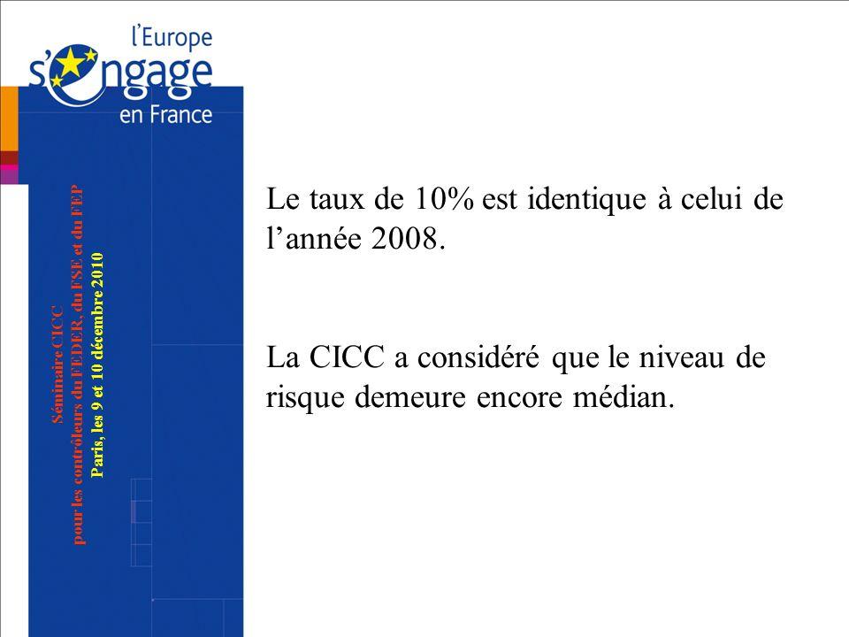 Séminaire CICC pour les contrôleurs du FEDER, du FSE et du FEP Paris, les 9 et 10 décembre 2010 Le taux de 10% est identique à celui de lannée 2008. L
