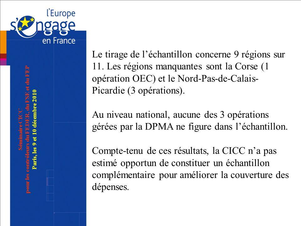 Séminaire CICC pour les contrôleurs du FEDER, du FSE et du FEP Paris, les 9 et 10 décembre 2010 Le tirage de léchantillon concerne 9 régions sur 11. L