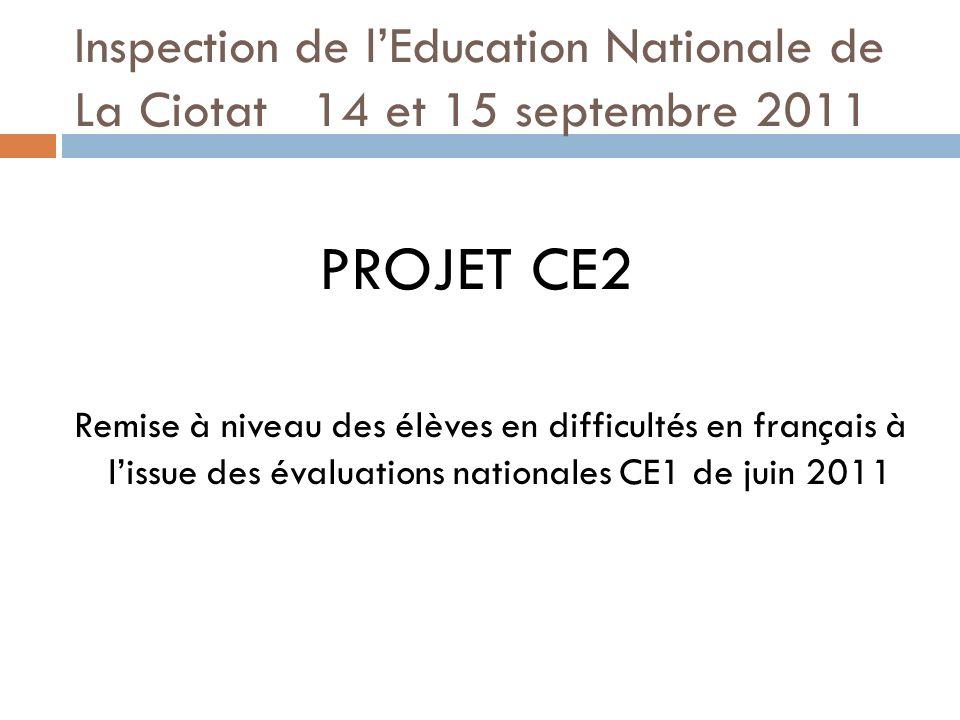 Inspection de lEducation Nationale de La Ciotat 14 et 15 septembre 2011 PROJET CE2 Remise à niveau des élèves en difficultés en français à lissue des