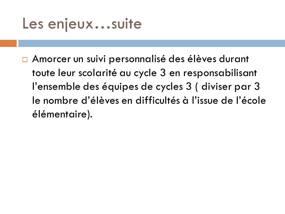 Les enjeux…suite Amorcer un suivi personnalisé des élèves durant toute leur scolarité au cycle 3 en responsabilisant lensemble des équipes de cycles 3
