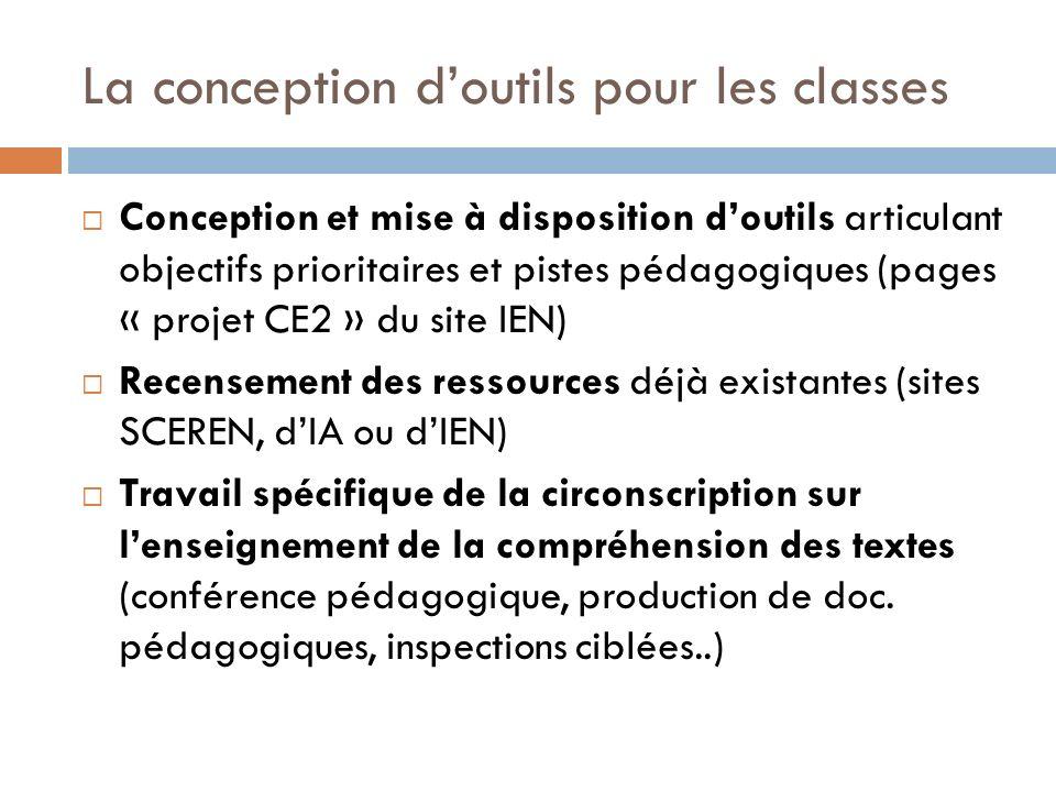La conception doutils pour les classes Conception et mise à disposition doutils articulant objectifs prioritaires et pistes pédagogiques (pages « proj