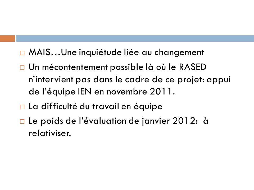 MAIS…Une inquiétude liée au changement Un mécontentement possible là où le RASED nintervient pas dans le cadre de ce projet: appui de léquipe IEN en n
