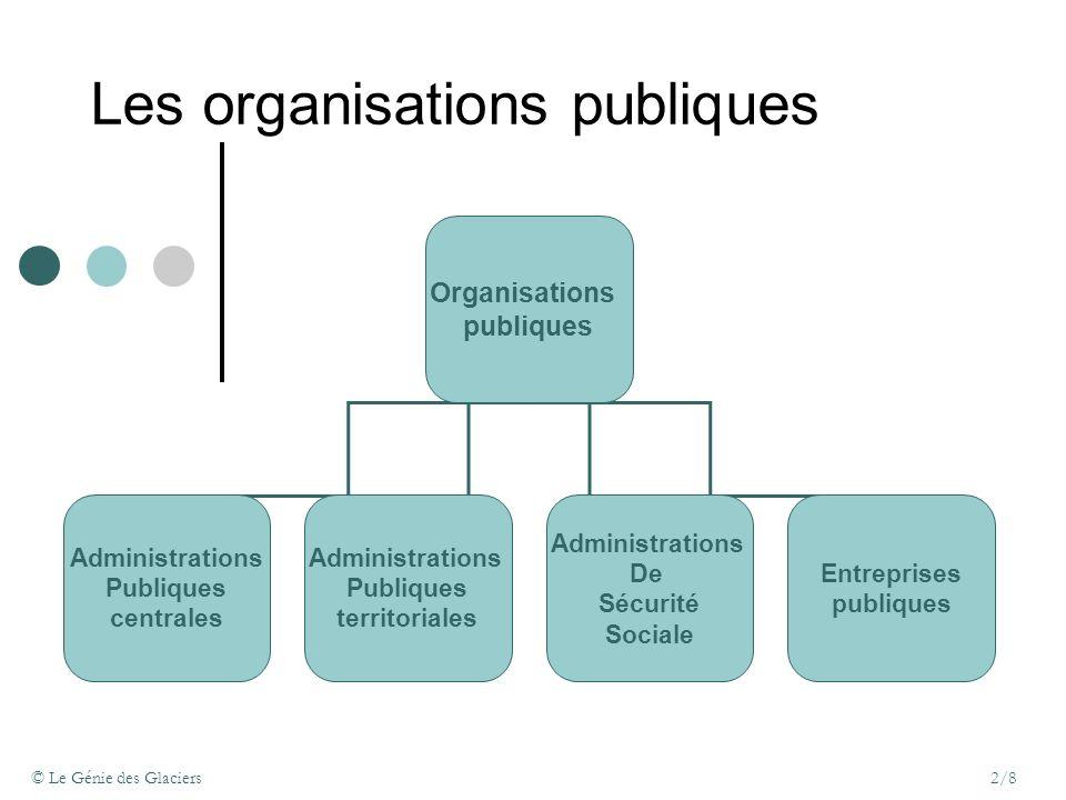 © Le Génie des Glaciers3/8 Les organisations publiques Une finalité : mettre en œuvre la politique publique, Des enjeux : produire des services publics et gérer le domaine public.