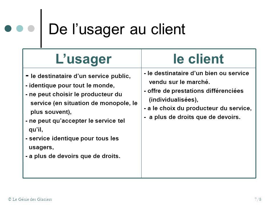 © Le Génie des Glaciers7/8 De lusager au client - le destinataire dun bien ou service vendu sur le marché.
