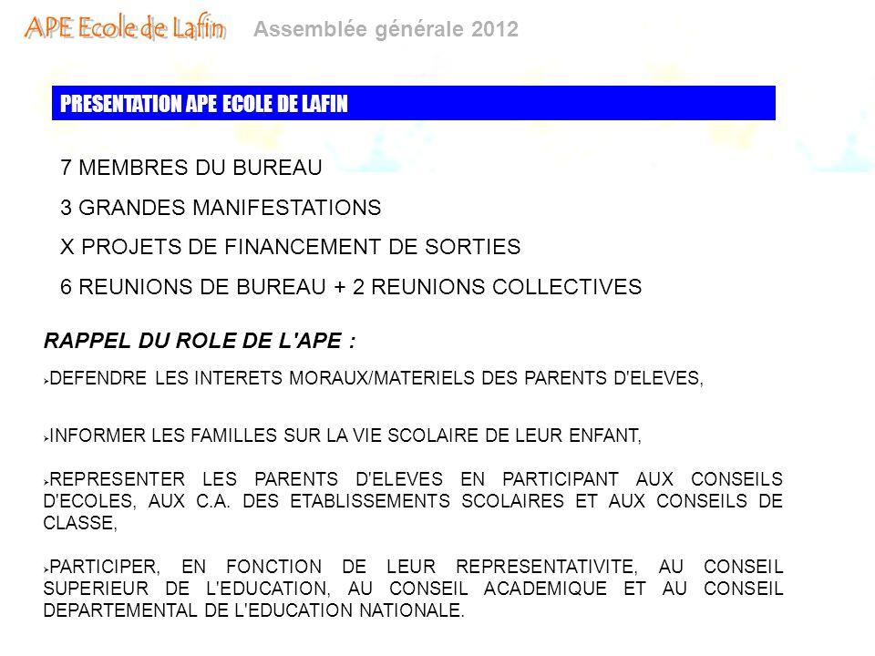 Assemblée générale 2012 PRESENTATION APE ECOLE DE LAFIN 7 MEMBRES DU BUREAU 3 GRANDES MANIFESTATIONS X PROJETS DE FINANCEMENT DE SORTIES 6 REUNIONS DE