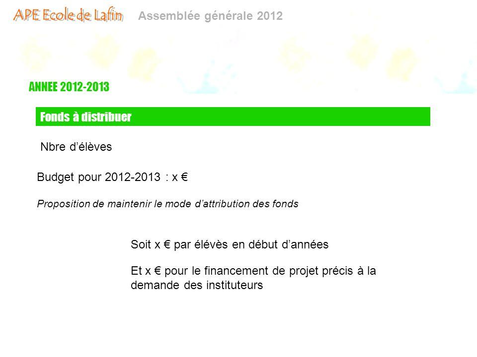 Assemblée générale 2012 ANNEE 2012-2013 Fonds à distribuer Nbre délèves Budget pour 2012-2013 : x Proposition de maintenir le mode dattribution des fo