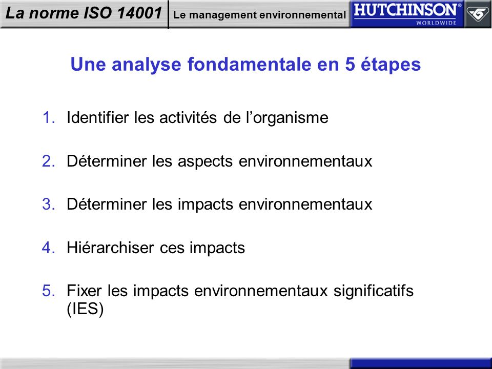 La norme ISO 14001 Le management environnemental Une analyse fondamentale en 5 étapes 1.Identifier les activités de lorganisme 2.Déterminer les aspect
