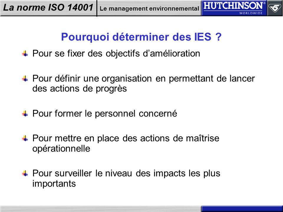 La norme ISO 14001 Le management environnemental Pourquoi déterminer des IES ? Pour se fixer des objectifs damélioration Pour définir une organisation
