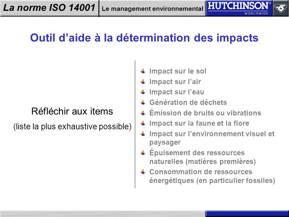 La norme ISO 14001 Le management environnemental Outil daide à la détermination des impacts Impact sur le sol Impact sur lair Impact sur leau Générati