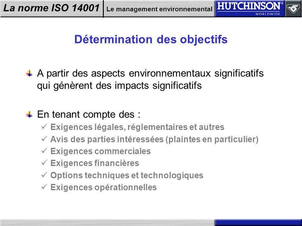 La norme ISO 14001 Le management environnemental Détermination des objectifs A partir des aspects environnementaux significatifs qui génèrent des impa