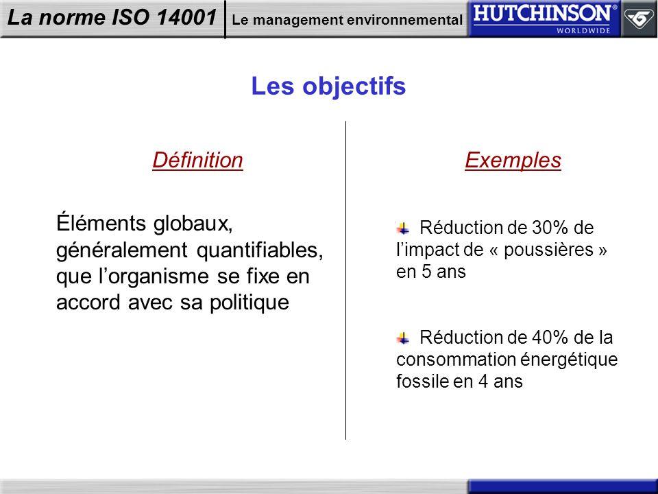 La norme ISO 14001 Le management environnemental Les objectifs Définition Éléments globaux, généralement quantifiables, que lorganisme se fixe en acco