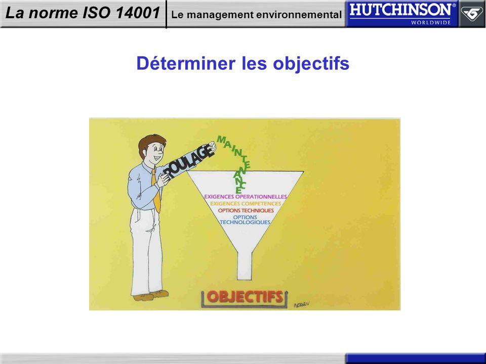 La norme ISO 14001 Le management environnemental Déterminer les objectifs