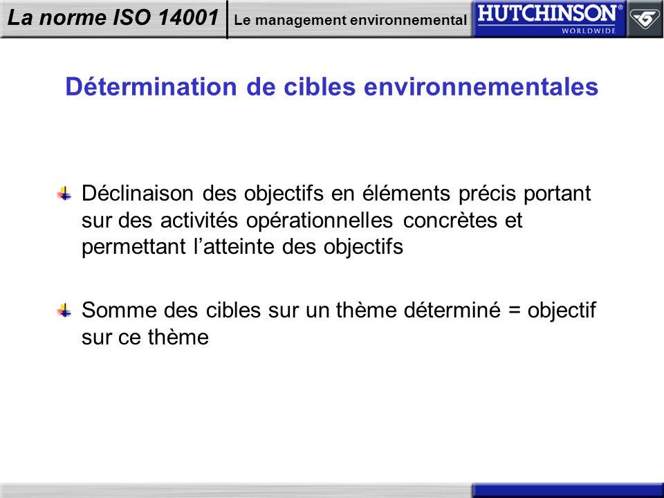 La norme ISO 14001 Le management environnemental Détermination de cibles environnementales Déclinaison des objectifs en éléments précis portant sur de