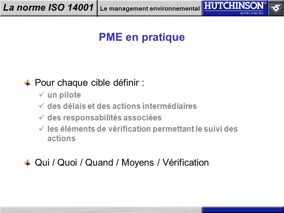 La norme ISO 14001 Le management environnemental PME en pratique Pour chaque cible définir : un pilote des délais et des actions intermédiaires des re