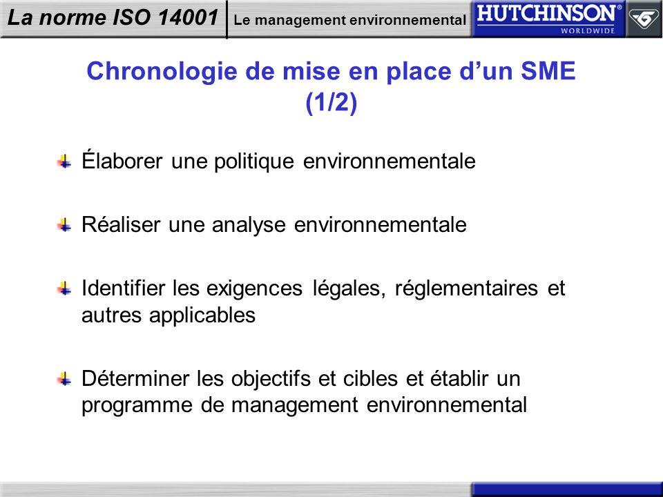 La norme ISO 14001 Le management environnemental Chronologie de mise en place dun SME (1/2) Élaborer une politique environnementale Réaliser une analy