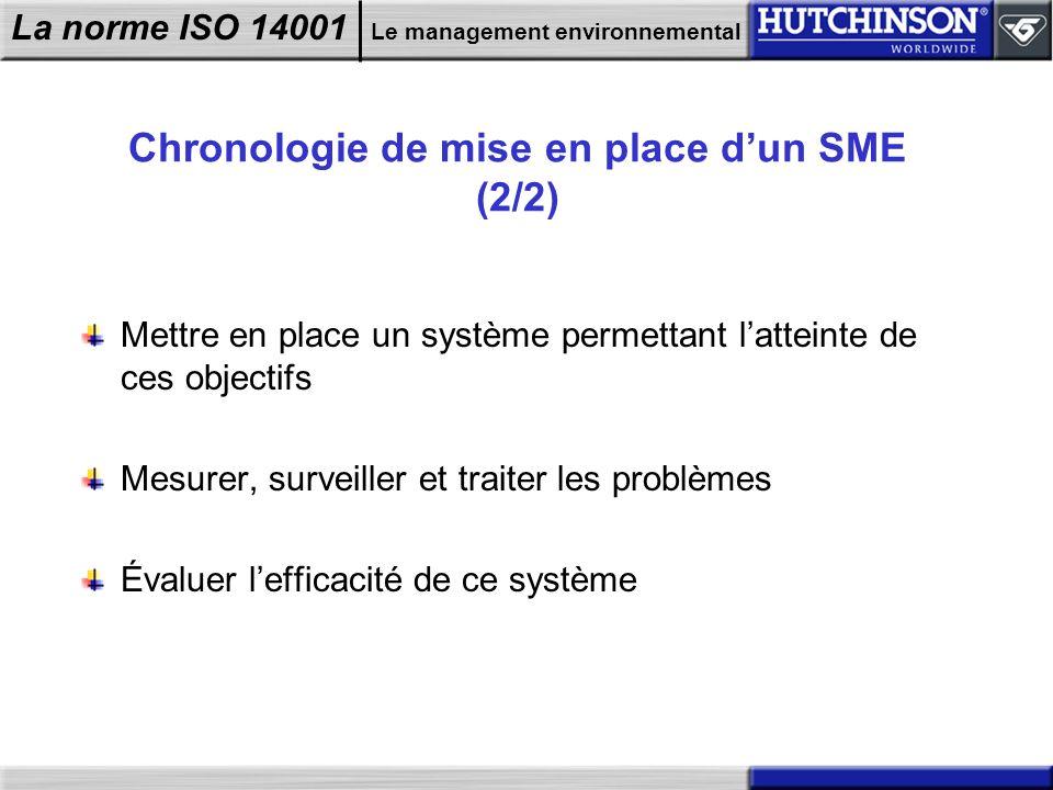 La norme ISO 14001 Le management environnemental Chronologie de mise en place dun SME (2/2) Mettre en place un système permettant latteinte de ces obj