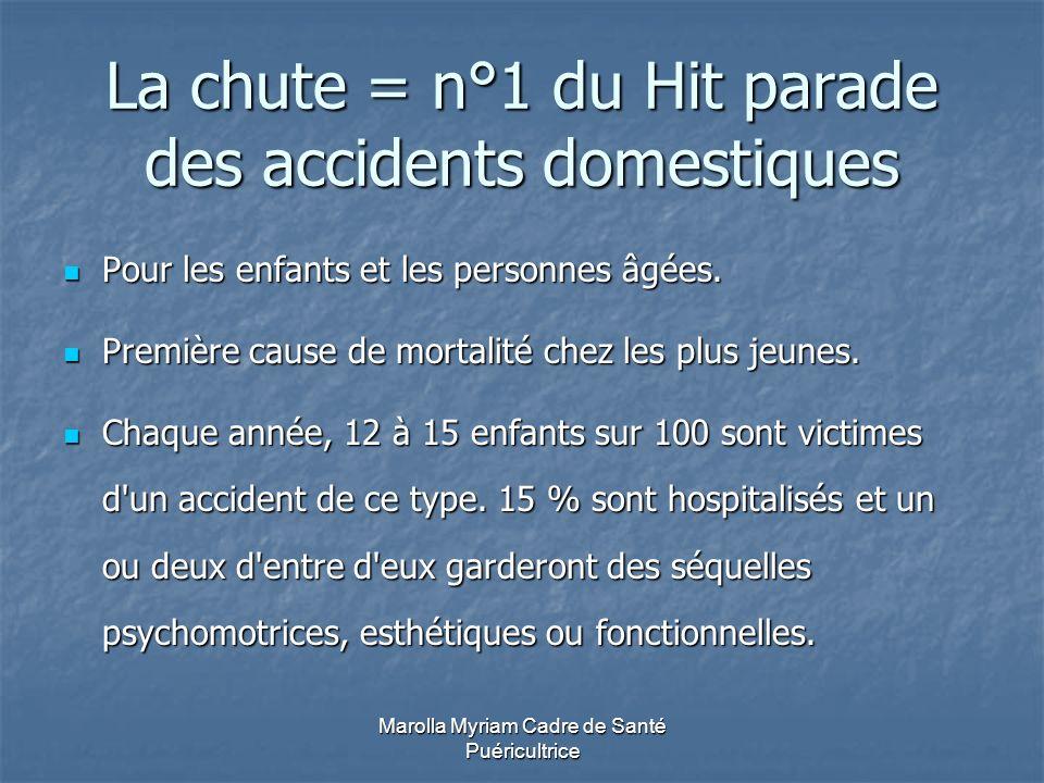 La chute = n°1 du Hit parade des accidents domestiques Pour les enfants et les personnes âgées. Pour les enfants et les personnes âgées. Première caus