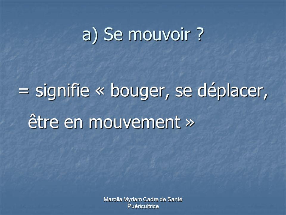 Marolla Myriam Cadre de Santé Puéricultrice a) Se mouvoir ? = signifie « bouger, se déplacer, être en mouvement »