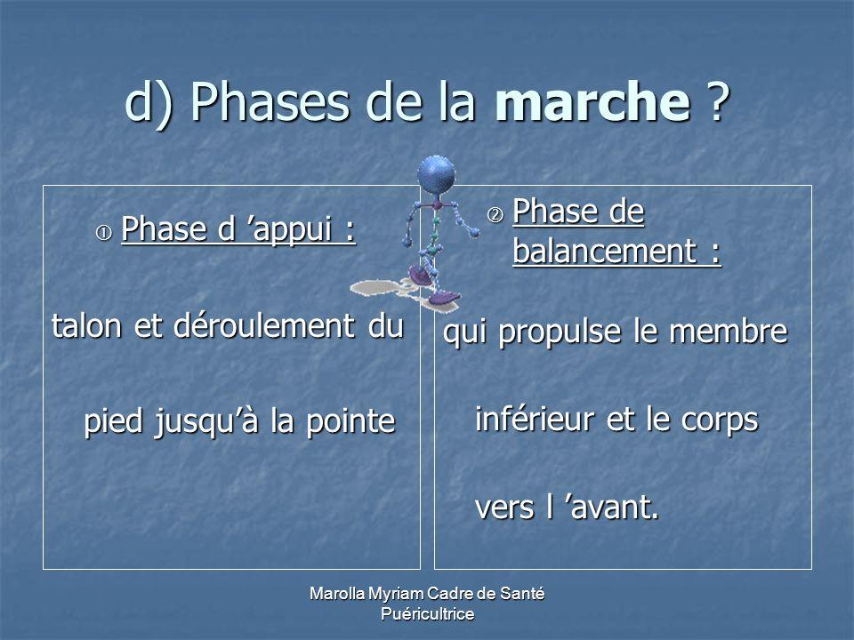Marolla Myriam Cadre de Santé Puéricultrice d) Phases de la marche ? Phase d appui : Phase d appui : talon et déroulement du pied jusquà la pointe Pha