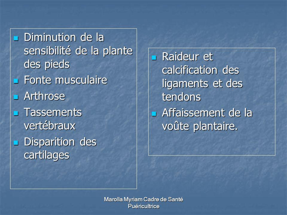 Marolla Myriam Cadre de Santé Puéricultrice Diminution de la sensibilité de la plante des pieds Diminution de la sensibilité de la plante des pieds Fo