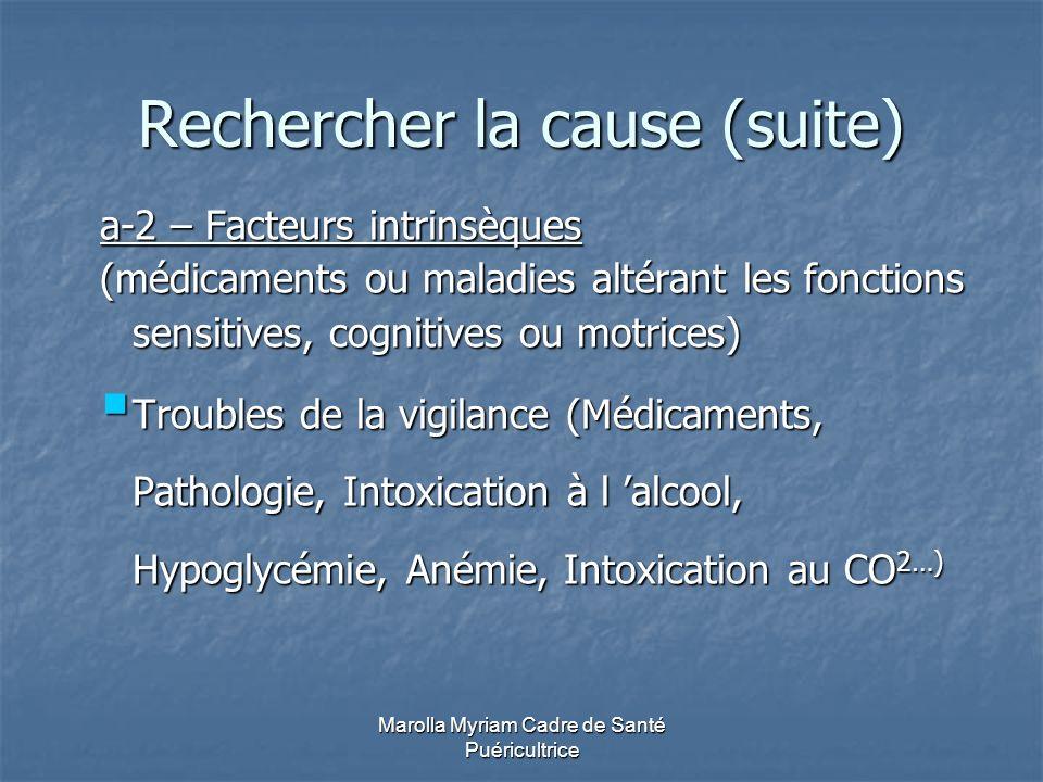 Marolla Myriam Cadre de Santé Puéricultrice Rechercher la cause (suite) a-2 – Facteurs intrinsèques (médicaments ou maladies altérant les fonctions se