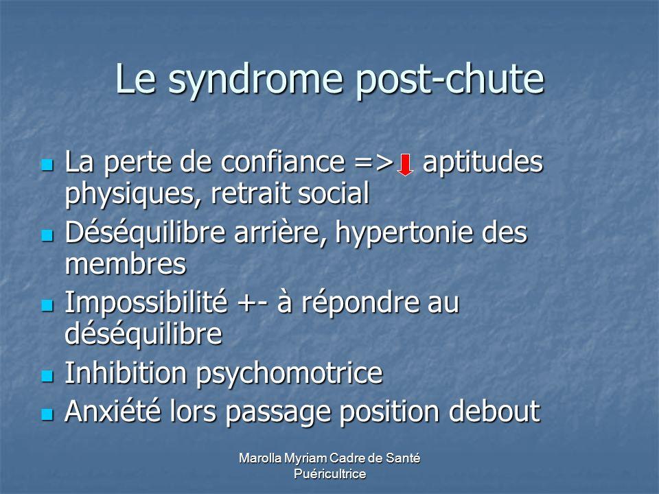 Marolla Myriam Cadre de Santé Puéricultrice Le syndrome post-chute La perte de confiance => aptitudes physiques, retrait social La perte de confiance