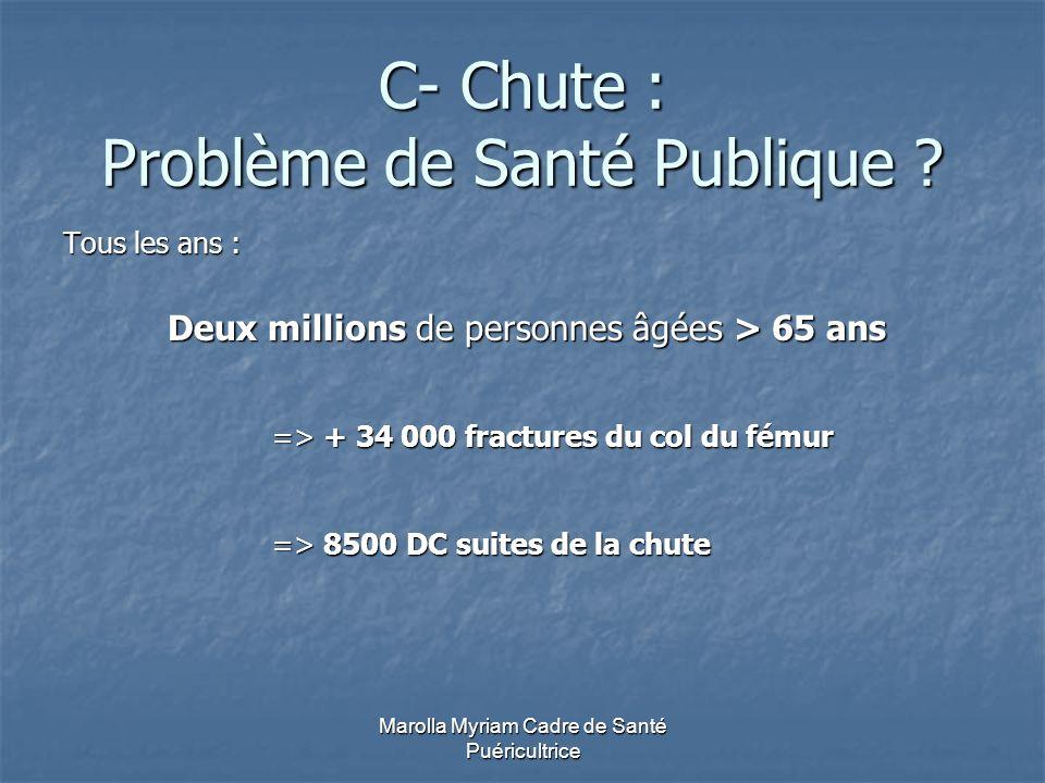 Marolla Myriam Cadre de Santé Puéricultrice C- Chute : Problème de Santé Publique ? Tous les ans : Deux millions de personnes âgées > 65 ans => + 34 0