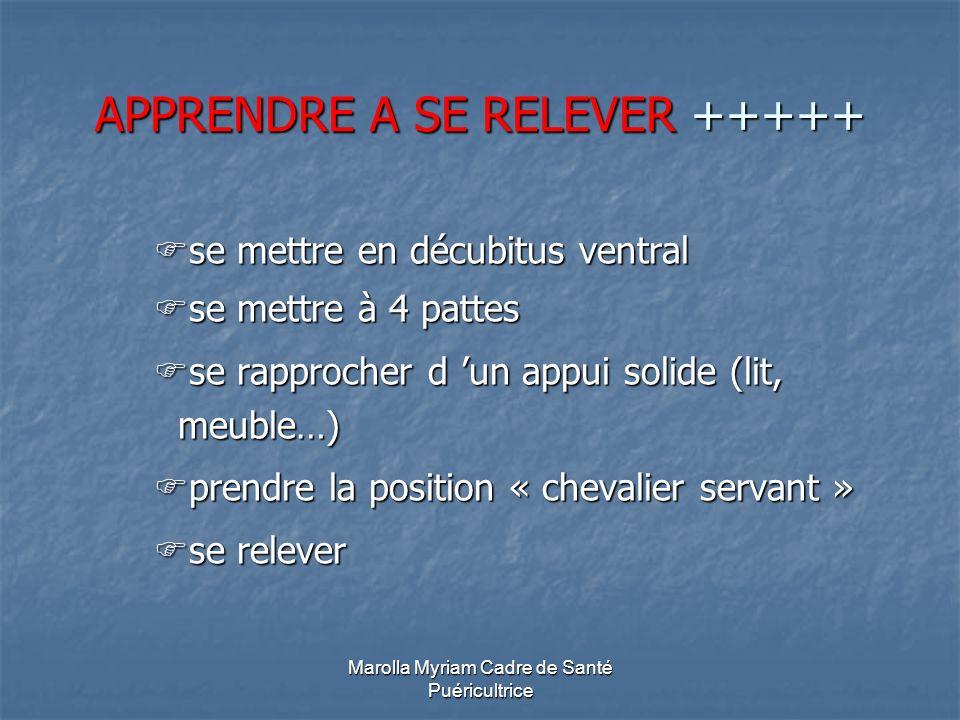 Marolla Myriam Cadre de Santé Puéricultrice APPRENDRE A SE RELEVER +++++ se mettre en décubitus ventral se mettre en décubitus ventral se mettre à 4 p