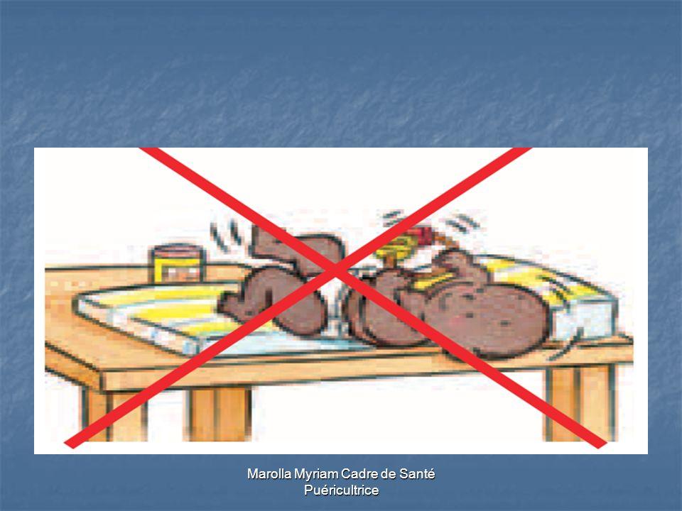 Marolla Myriam Cadre de Santé Puéricultrice c) COMMENT PREVENIR LES CHUTES Adapter environnement : Adapter environnement : - Supprimer les obstacles, jouets d enfants, animaux, ne pas monter sur escabeau, tabouret...