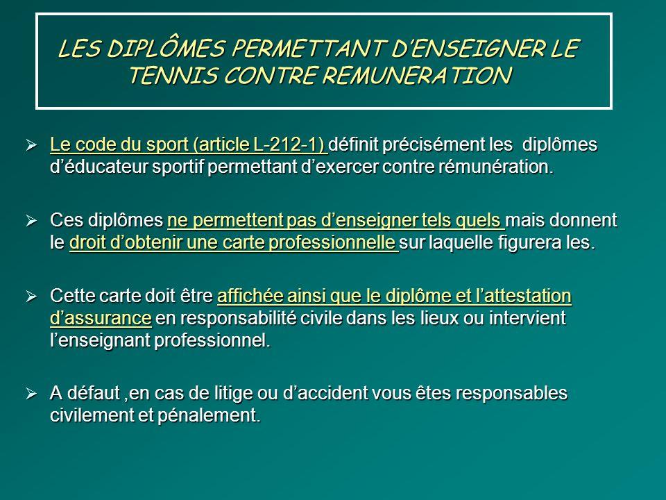 LES DIPLÔMES PERMETTANT DENSEIGNER LE TENNIS CONTRE REMUNERATION Le code du sport (article L-212-1) définit précisément les diplômes déducateur sporti