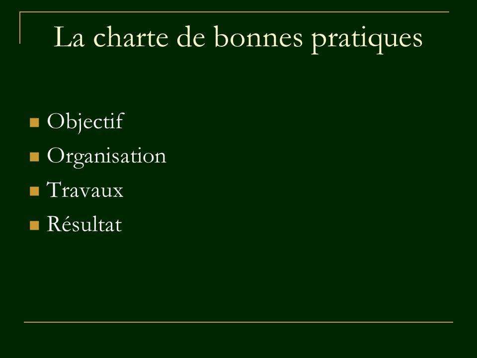 La charte de bonnes pratiques Objectif Organisation Travaux Résultat